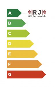 Energy rating for lifts manufactured by R J Lift Services